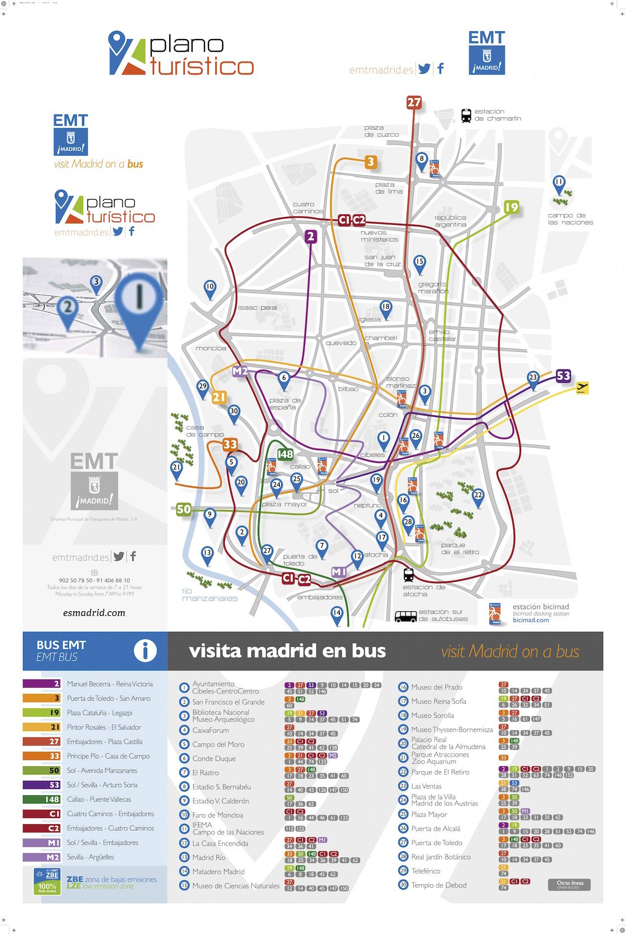 mapa_armario